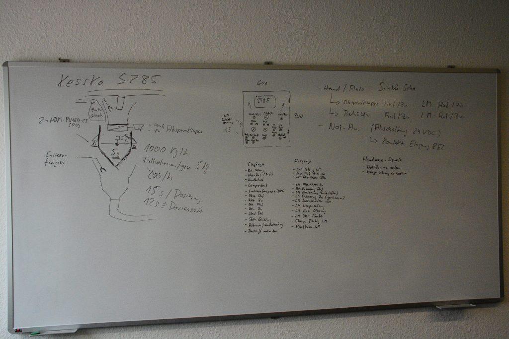 Whiteboard mit erstem Entwurf aus einem Brainstorming